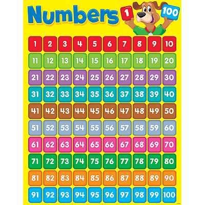 Worksheets Pictures Of Numbers 1-100 numbers chart 1 100 reocurent t38336lrg jpg 100