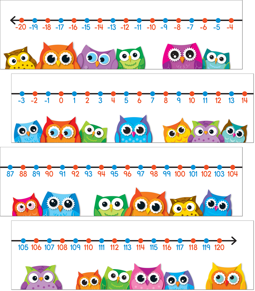 Colorful Owl Classroom Decorations ~ Colorful owls number line  promoni s