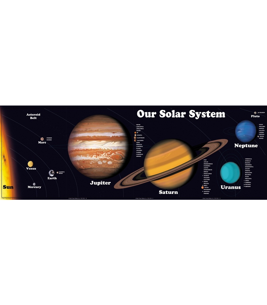 Il X R K besides Shirtnasaglow as well Media Nazis moreover Fusion Map No as well Stock Photo Pla s Of Solar System. on nasa solar system cards 24