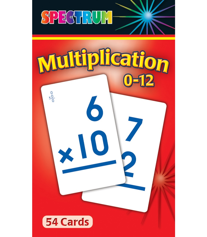 graphic about Printable Multiplication Flash Cards 0-12 referred to as Multiplication 0-12 Flash Playing cards
