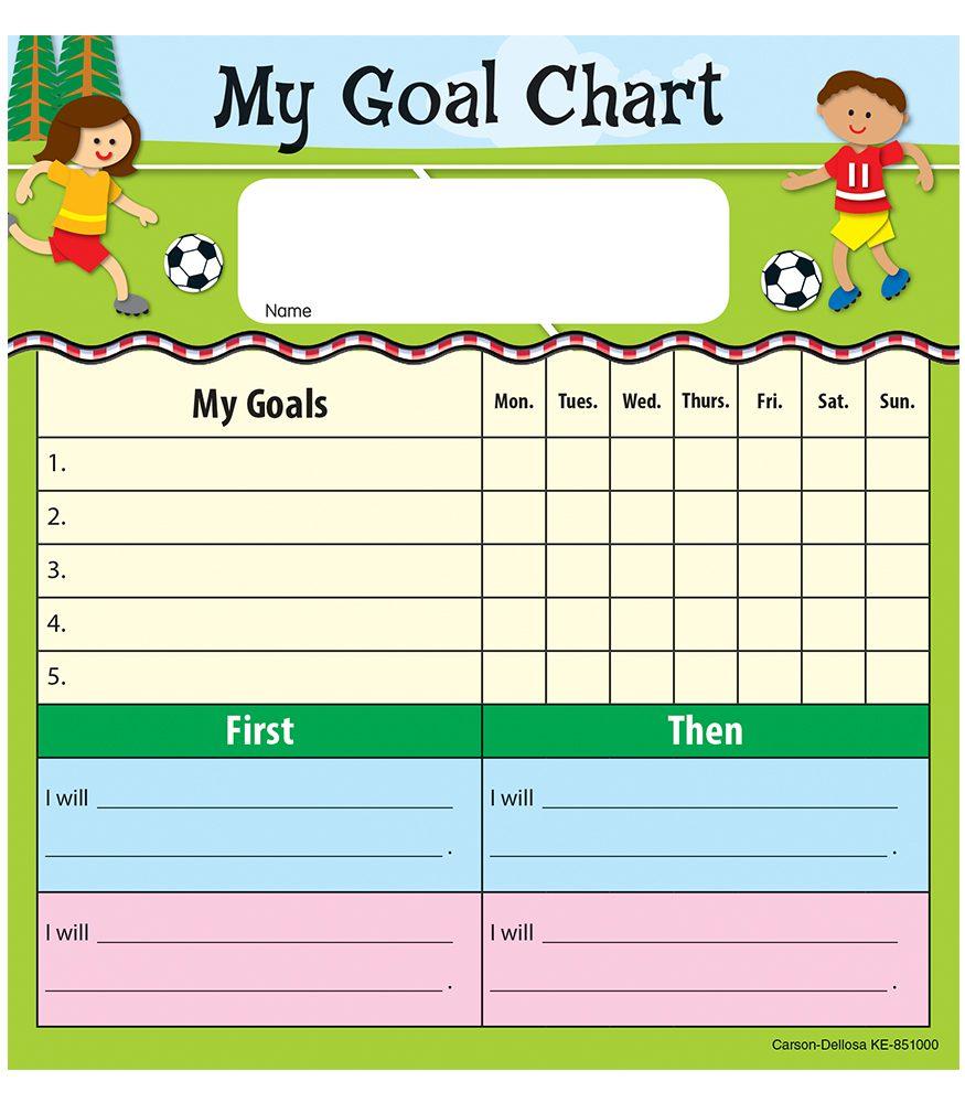 goals charts mabel mobeetel co