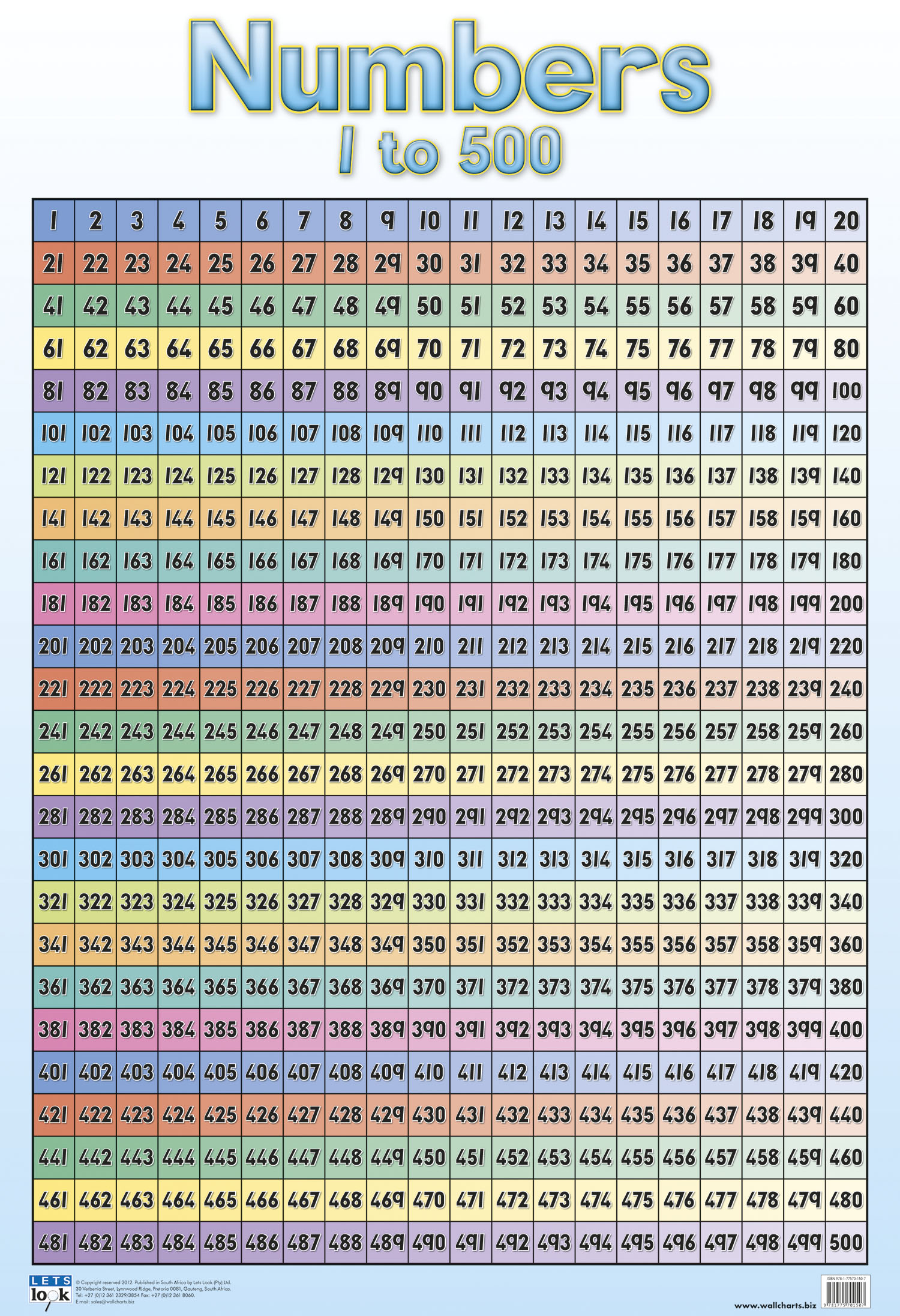 Numbers 1 500 Front 501 1000 Back Double Sided Chart Laminated