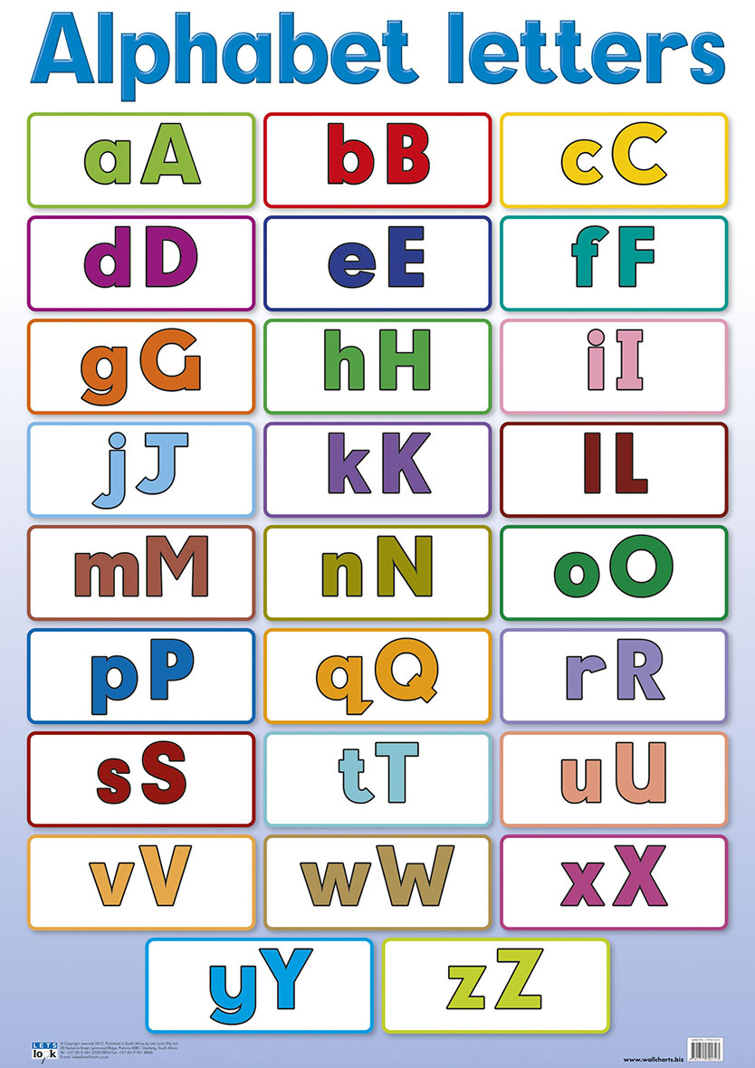 Alphabet Letters Wall Chart - Laminated 76cm x 52cm