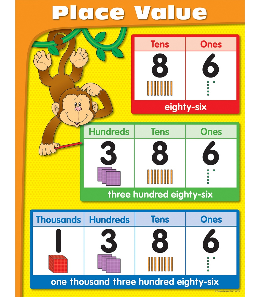 Workbooks place value to the thousands worksheets : Place Value Chart To Hundred Thousands fractions for 2nd grade